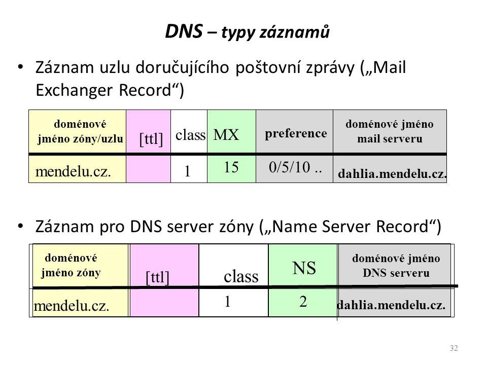 """32 DNS – typy záznamů Záznam uzlu doručujícího poštovní zprávy (""""Mail Exchanger Record"""") Záznam pro DNS server zóny (""""Name Server Record"""") 32 [ttl] do"""
