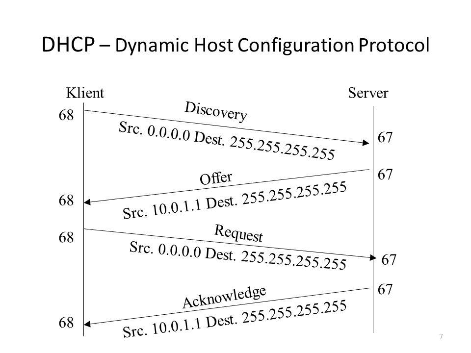 7 DHCP – Dynamic Host Configuration Protocol 7 KlientServer Discovery Request Offer Acknowledge Src. 0.0.0.0 Dest. 255.255.255.255 68 67 Src. 0.0.0.0
