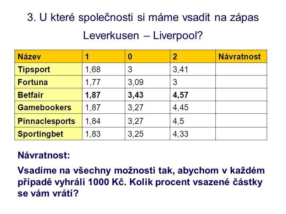 3. U které společnosti si máme vsadit na zápas Leverkusen – Liverpool? Název102Návratnost Tipsport1,6833,41 Fortuna1,773,093 Betfair1,873,434,57 Gameb