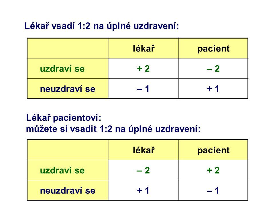Lékař vsadí 1:2 na úplné uzdravení: lékařpacient uzdraví se+ 2– 2 neuzdraví se– 1+ 1 Lékař pacientovi: můžete si vsadit 1:2 na úplné uzdravení: lékařpacient uzdraví se– 2+ 2 neuzdraví se+ 1– 1