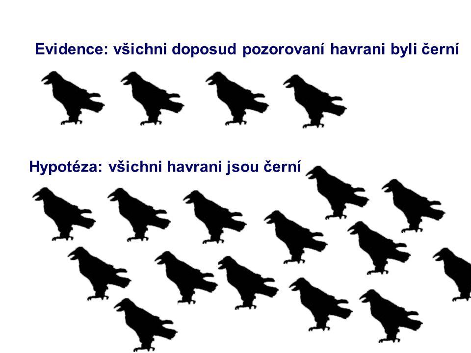 Evidence: všichni doposud pozorovaní havrani byli černí Hypotéza: všichni havrani jsou černí