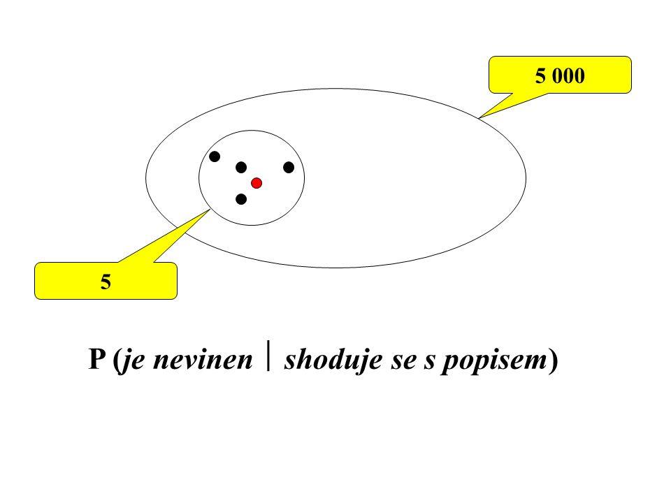 5 000 5 P (je nevinen  shoduje se s popisem) = = 4 : 5