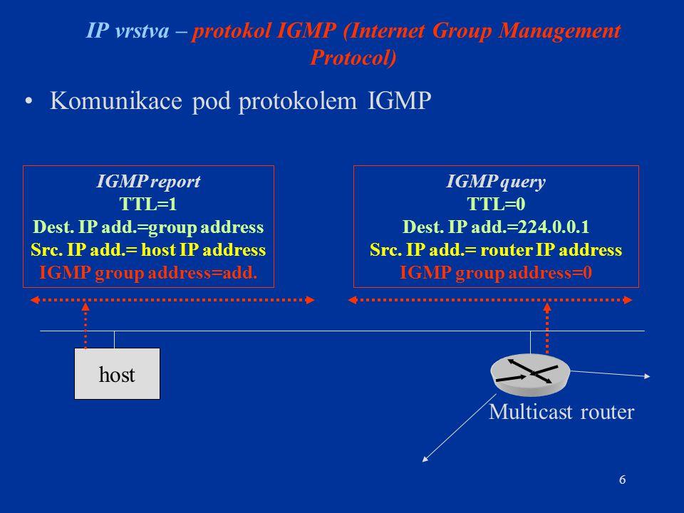 7 IP vrstva – protokol IGMP (Internet Group Management Protocol) Multicast přenosy v TCP/IP síti