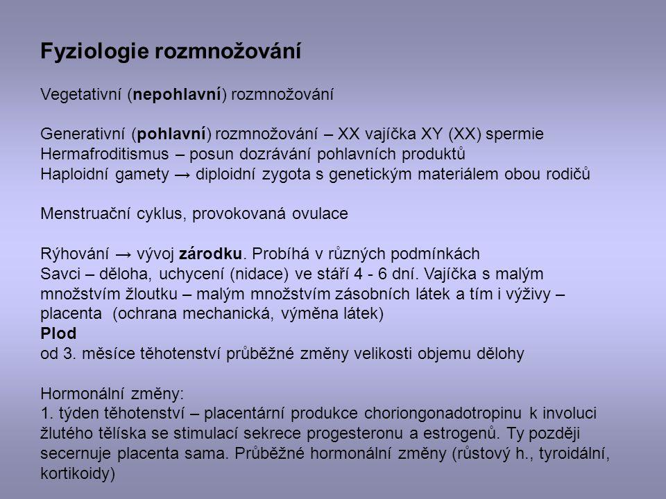 Fyziologie rozmnožování Vegetativní (nepohlavní) rozmnožování Generativní (pohlavní) rozmnožování – XX vajíčka XY (XX) spermie Hermafroditismus – posu