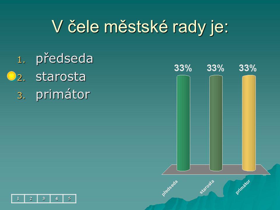 Naše obec – Rožmitál p.Tř. – Prvouka 3. ročník ZŠ Použitý software: držitel licence - ZŠ J.