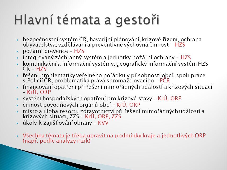  bezpečnostní systém ČR, havarijní plánování, krizové řízení, ochrana obyvatelstva, vzdělávání a preventivně výchovná činnost - HZS  požární prevenc