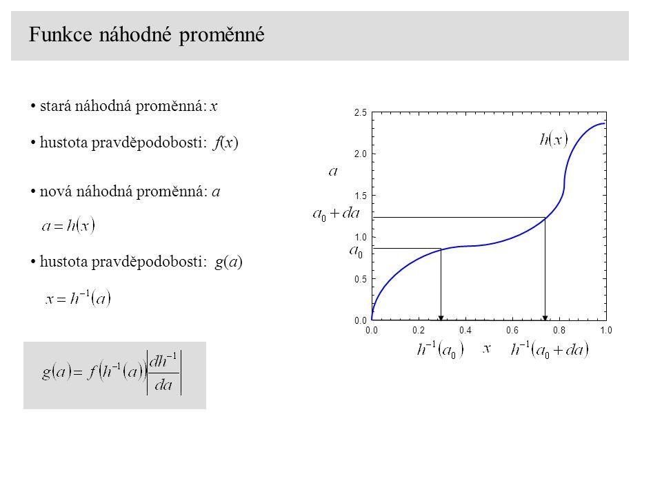 Funkce náhodné proměnné nová náhodná proměnná: a stará náhodná proměnná: x hustota pravděpodobosti: f(x) hustota pravděpodobosti: g(a)