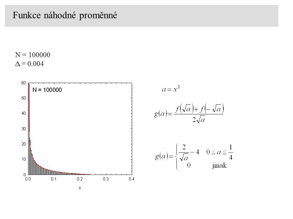 Funkce náhodné proměnné N = 100000  = 0.004