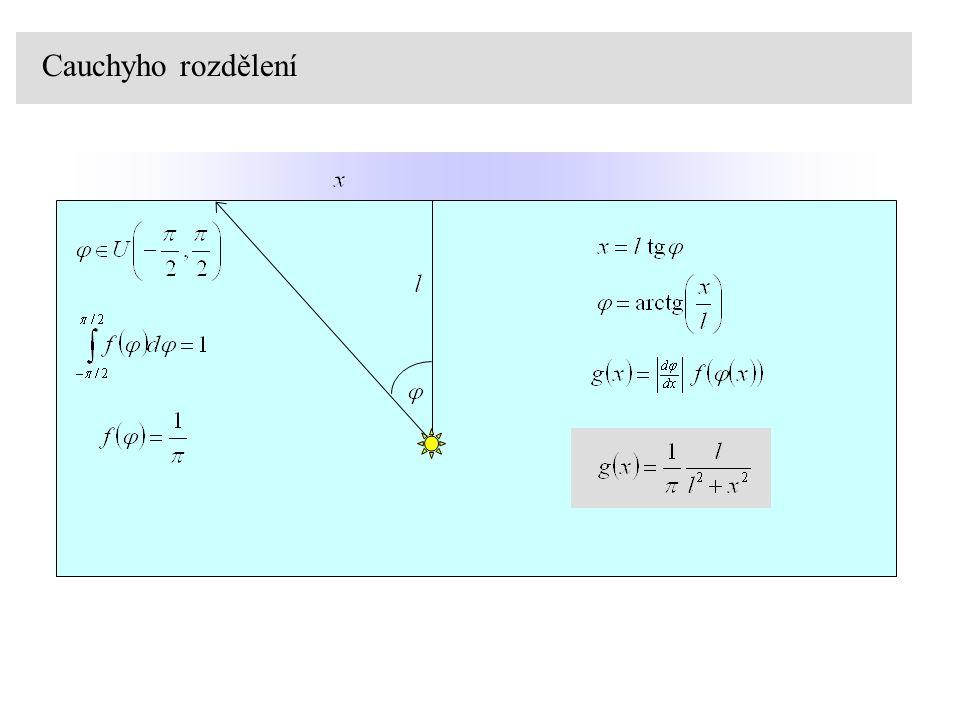 Cauchyho rozdělení
