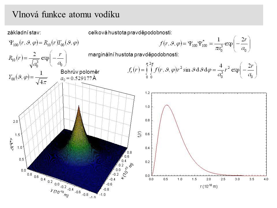 Vlnová funkce atomu vodíku Bohrův poloměr a 0 = 0.529177 Å základní stav:celková hustota pravděpodobnosti: marginální hustota pravděpodobnosti: