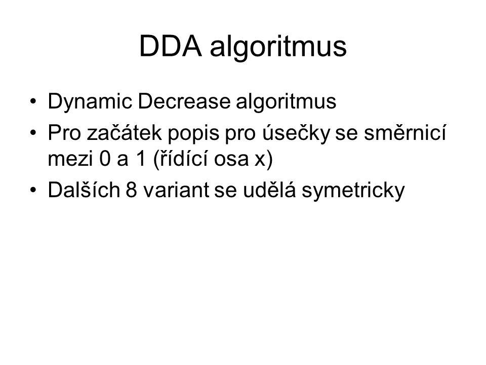 DDA algoritmus Dynamic Decrease algoritmus Pro začátek popis pro úsečky se směrnicí mezi 0 a 1 (řídící osa x) Dalších 8 variant se udělá symetricky