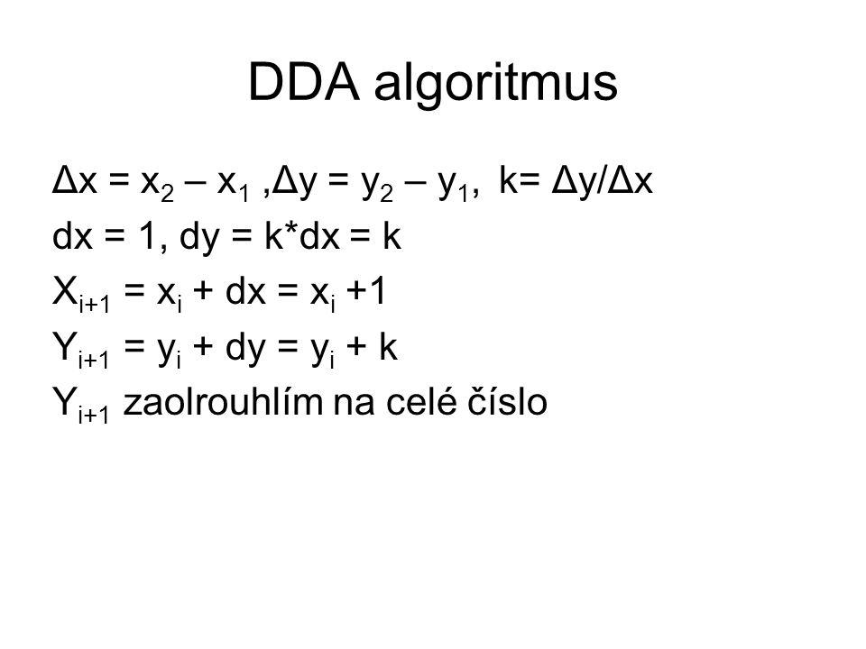 Svislá úsečka (x1 = x2) Vůbec nemá směrnici, nutno řešit samostatným jednoduchým algoritmem.