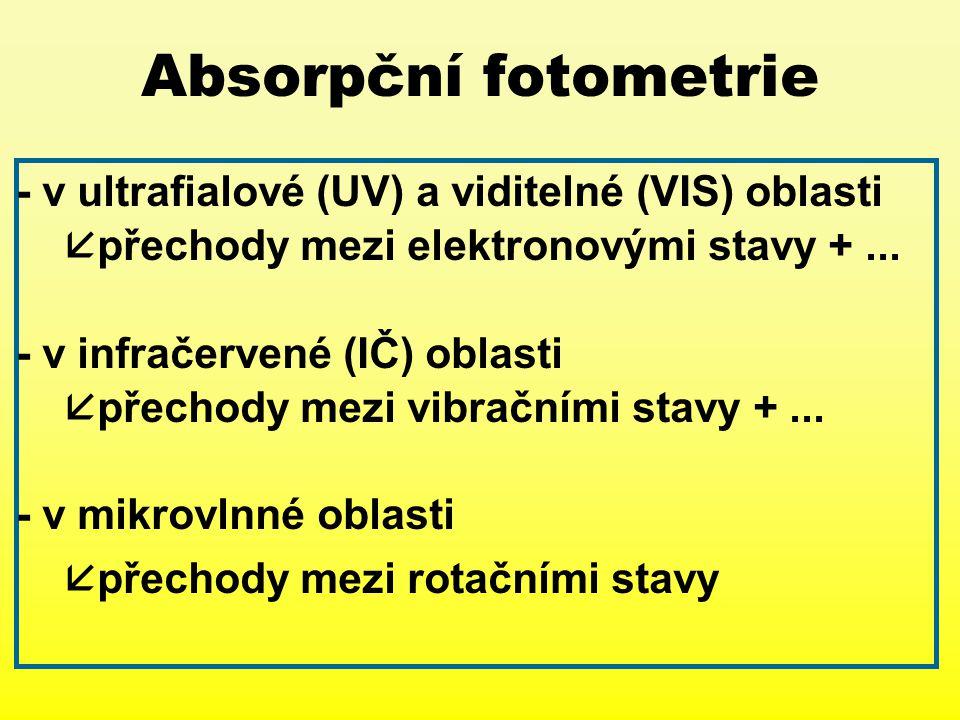 Absorpční fotometrie - v ultrafialové (UV) a viditelné (VIS) oblasti å přechody mezi elektronovými stavy +... - v infračervené (IČ) oblasti å přechody