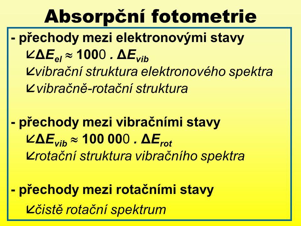 - přechody mezi elektronovými stavy å ΔE el  1000. ΔE vib å vibrační struktura elektronového spektra å vibračně-rotační struktura - přechody mezi vib