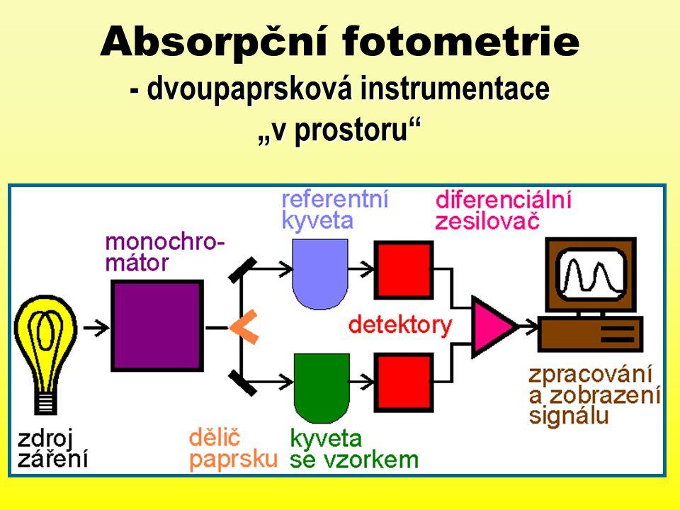 """- dvoupaprsková instrumentace """"v prostoru"""" Absorpční fotometrie - dvoupaprsková instrumentace """"v prostoru"""""""