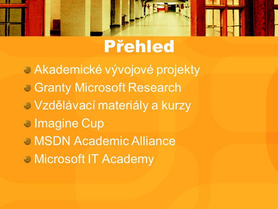 Přehled Akademické vývojové projekty Granty Microsoft Research Vzdělávací materiály a kurzy Imagine Cup MSDN Academic Alliance Microsoft IT Academy
