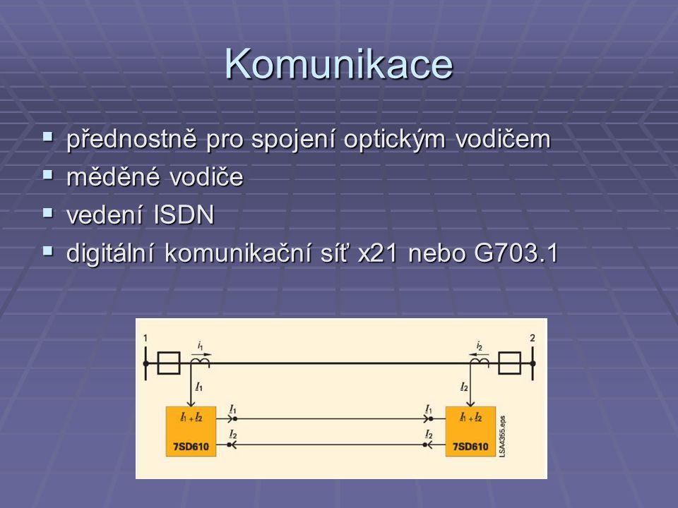 Komunikace  přednostně pro spojení optickým vodičem  měděné vodiče  vedení ISDN  digitální komunikační síť x21 nebo G703.1