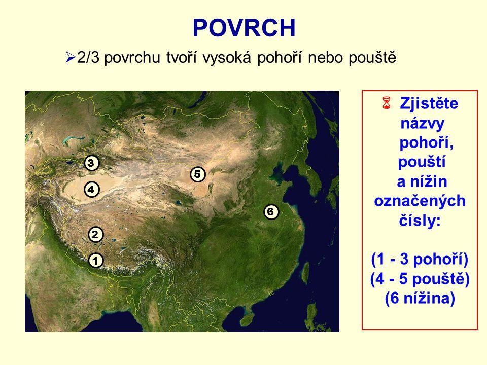POVRCH  2/3 povrchu tvoří vysoká pohoří nebo pouště  Zjistěte názvy pohoří, pouští a nížin označených čísly: (1 - 3 pohoří) (4 - 5 pouště) (6 nížina) 1 2 3 4 5 6