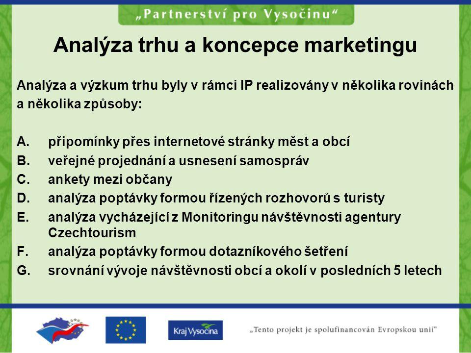 Analýza trhu a koncepce marketingu Analýza a výzkum trhu byly v rámci IP realizovány v několika rovinách a několika způsoby: A.připomínky přes internetové stránky měst a obcí B.veřejné projednání a usnesení samospráv C.ankety mezi občany D.analýza poptávky formou řízených rozhovorů s turisty E.analýza vycházející z Monitoringu návštěvnosti agentury Czechtourism F.analýza poptávky formou dotazníkového šetření G.srovnání vývoje návštěvnosti obcí a okolí v posledních 5 letech