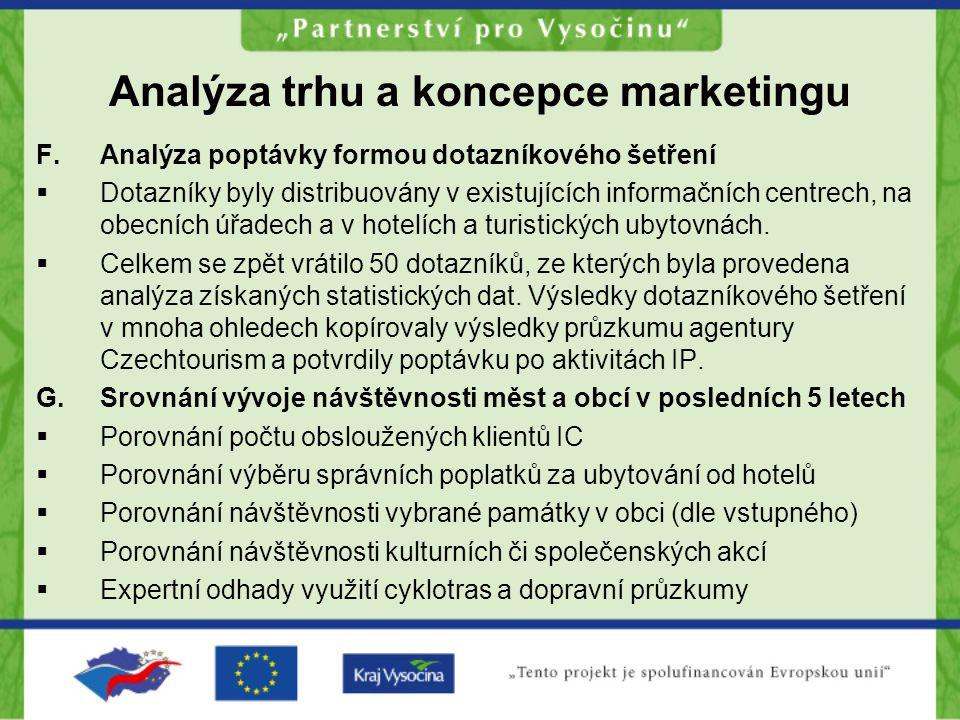 Analýza trhu a koncepce marketingu F.Analýza poptávky formou dotazníkového šetření  Dotazníky byly distribuovány v existujících informačních centrech, na obecních úřadech a v hotelích a turistických ubytovnách.