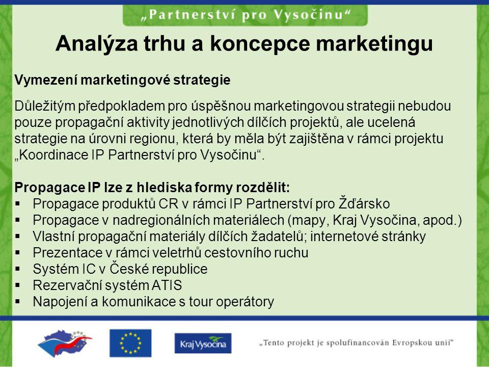"""Analýza trhu a koncepce marketingu Vymezení marketingové strategie Důležitým předpokladem pro úspěšnou marketingovou strategii nebudou pouze propagační aktivity jednotlivých dílčích projektů, ale ucelená strategie na úrovni regionu, která by měla být zajištěna v rámci projektu """"Koordinace IP Partnerství pro Vysočinu ."""