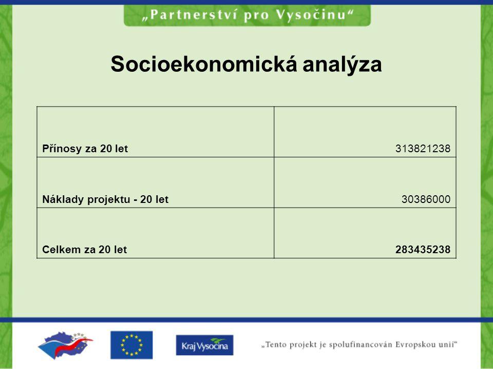 Socioekonomická analýza Přínosy za 20 let313821238 Náklady projektu - 20 let30386000 Celkem za 20 let283435238
