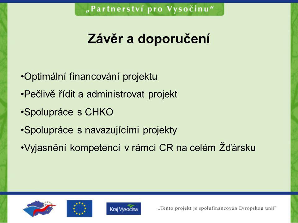 Závěr a doporučení Optimální financování projektu Pečlivě řídit a administrovat projekt Spolupráce s CHKO Spolupráce s navazujícími projekty Vyjasnění kompetencí v rámci CR na celém Žďársku