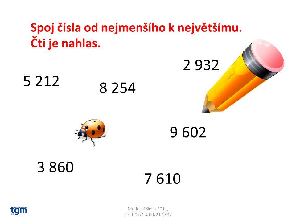Moderní škola 2011, CZ.1.07/1.4.00/21.1692 Spoj čísla od nejmenšího k největšímu. Čti je nahlas. 5 212 9 602 3 860 2 932 7 610 8 254