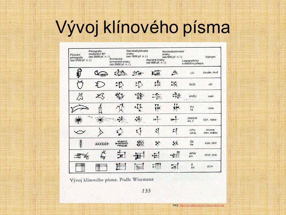 Klínové písmo Zdroj: http://en.wikipedia.org/wiki/File:Sumerian_26th_c_Adab.jpghttp://en.wikipedia.org/wiki/File:Sumerian_26th_c_Adab.jpg Zdroj: http://en.wikipedia.org/wiki/File:Amarna_Akkadian_letter.pnghttp://en.wikipedia.org/wiki/File:Amarna_Akkadian_letter.png Myslíš, že bylo snadné se toto písmo naučit?