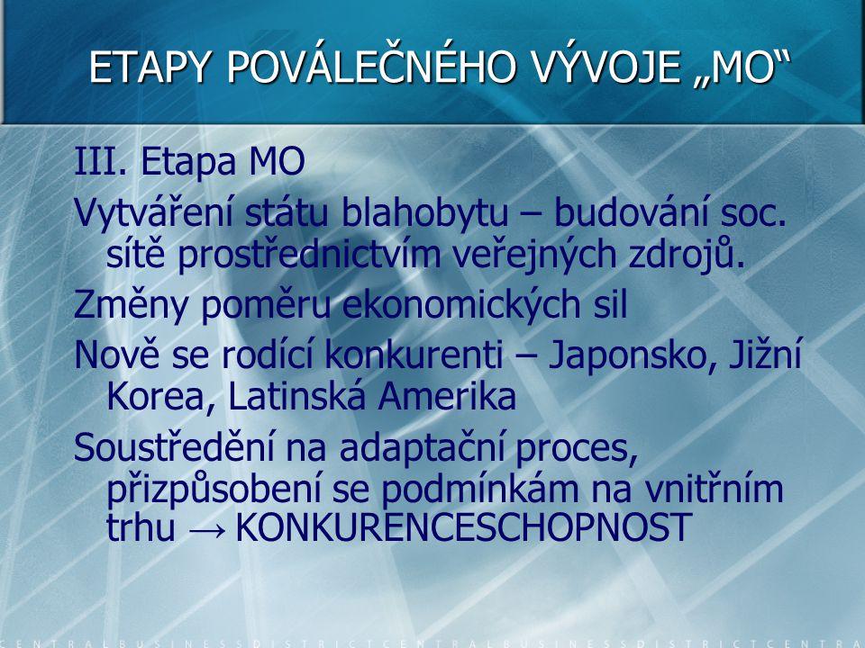 """ETAPY POVÁLEČNÉHO VÝVOJE """"MO"""" III. Etapa MO Vytváření státu blahobytu – budování soc. sítě prostřednictvím veřejných zdrojů. Změny poměru ekonomických"""