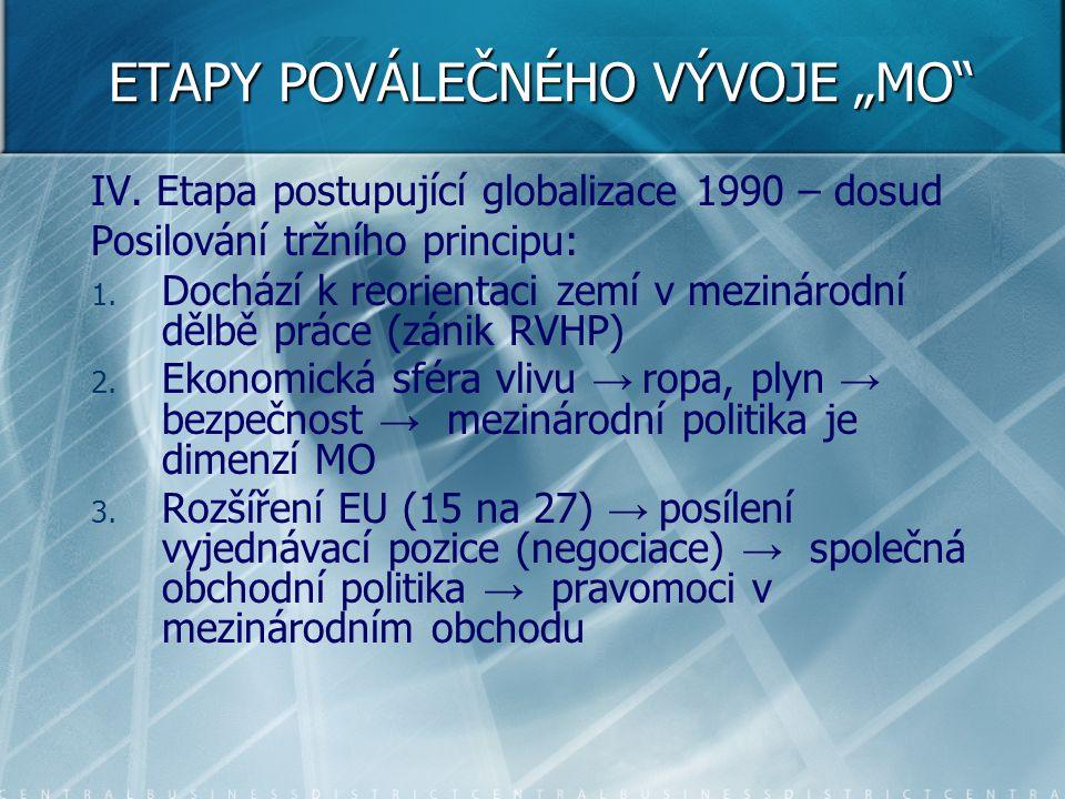 """ETAPY POVÁLEČNÉHO VÝVOJE """"MO"""" IV. Etapa postupující globalizace 1990 – dosud Posilování tržního principu: 1. 1. Dochází k reorientaci zemí v mezinárod"""