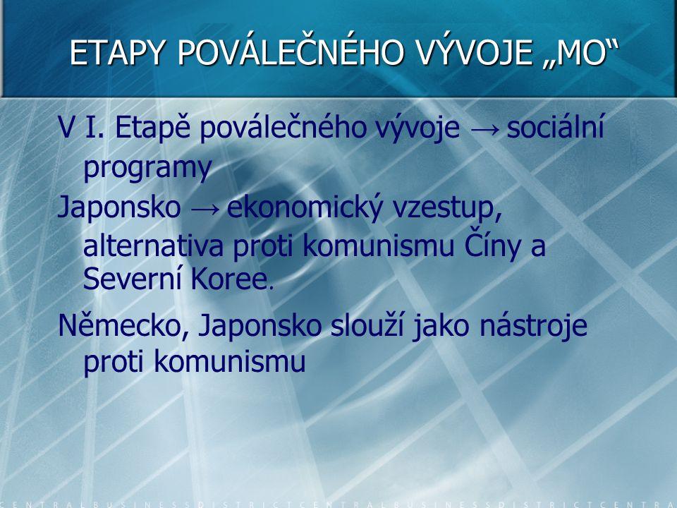 """ETAPY POVÁLEČNÉHO VÝVOJE """"MO"""" V I. Etapě poválečného vývoje → sociální programy Japonsko → ekonomický vzestup, alternativa proti komunismu Číny a Seve"""