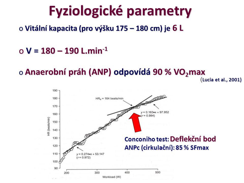 Fyziologické parametry o Vitální kapacita (pro výšku 175 – 180 cm) je 6 L o V = 180 – 190 L.min -1 o Anaerobní práh (ANP) odpovídá 90 % VO 2 max Conco