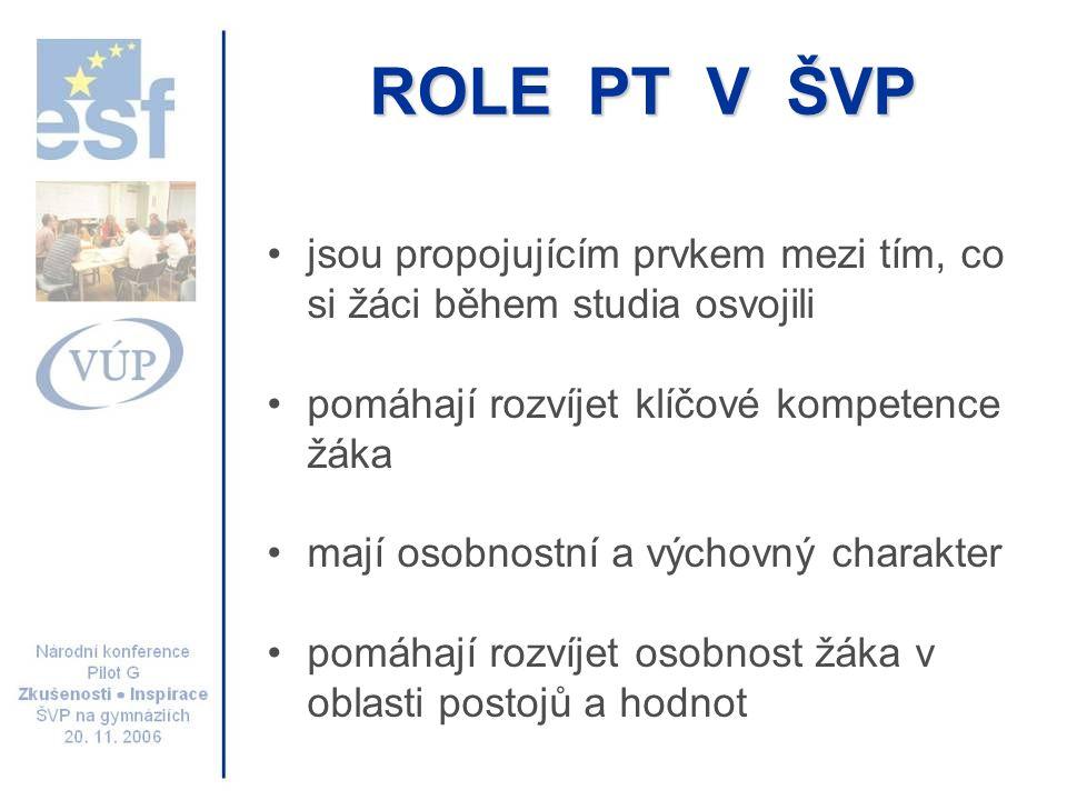 STRUKTURA PT V RVP G charakteristika PT (poslání daného PT) vztah PT ke vzdělávacím oblastem (konkrétní propojení s VO) přínos PT k rozvoji osobnosti žáka (klíčové kompetence, k jejichž rozvoji PT přispívá) tematické okruhy PT (vždy několik částí s doporučeným obsahem)