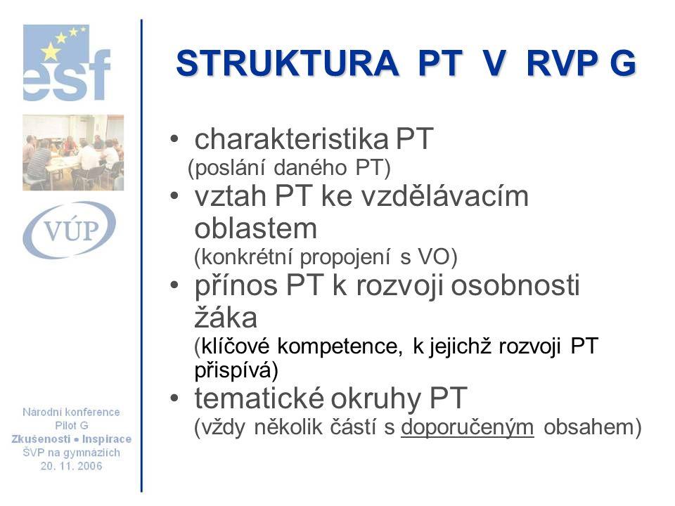 STRUKTURA PT V RVP G charakteristika PT (poslání daného PT) vztah PT ke vzdělávacím oblastem (konkrétní propojení s VO) přínos PT k rozvoji osobnosti