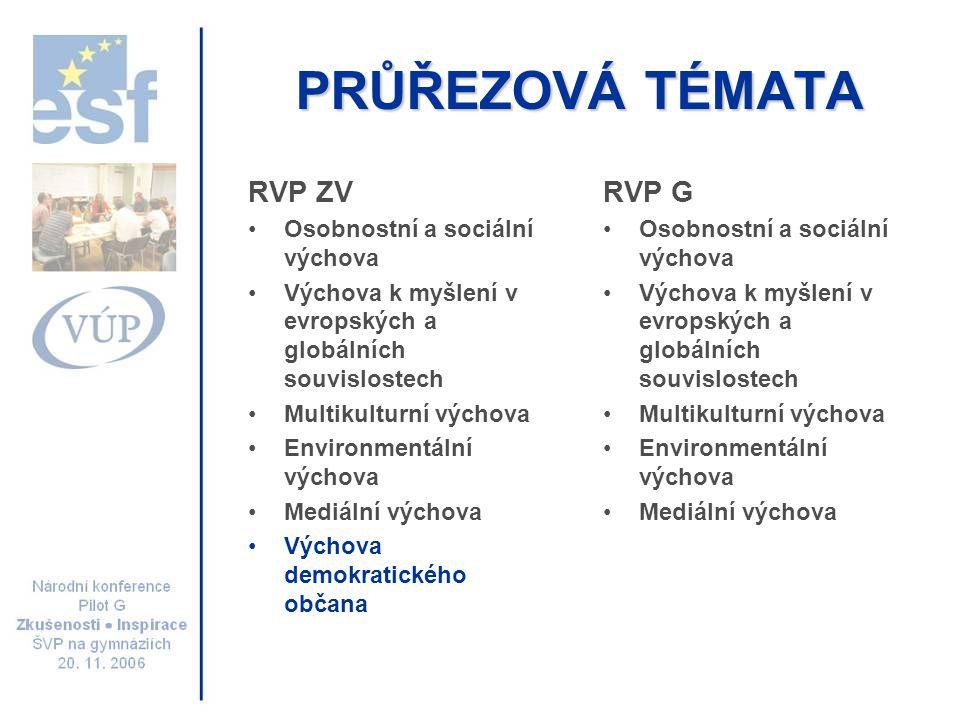 Průřezové témaTématické okruhy průřezový temat Námět činnostiVyučovací předmět Forma realizaceCílové skupiny Výchova k myšlení v evropských a globálních souvislostech  objevujeme Evropu a svět Den Evropy, život Evropanů a styl života, vzdělání mladých Evropanů CJ (A, N, Fr) Projekt Den Evropy (Europa - Eureka) Tercie  Evropa a svět nás zajímá  zvyky a tradice národů Evropy Kvarta Gymnázium Ladislava Jaroše Holešov