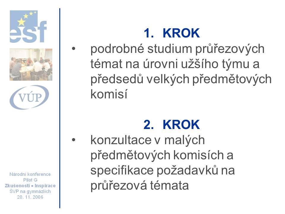 DĚKUJI ZA POZORNOST Mgr.Blažena Kubíčková kubickova@gymhol.cz