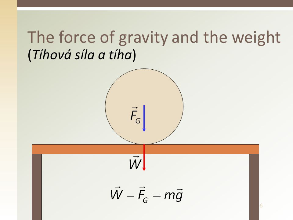 7 The force of gravity and the weight