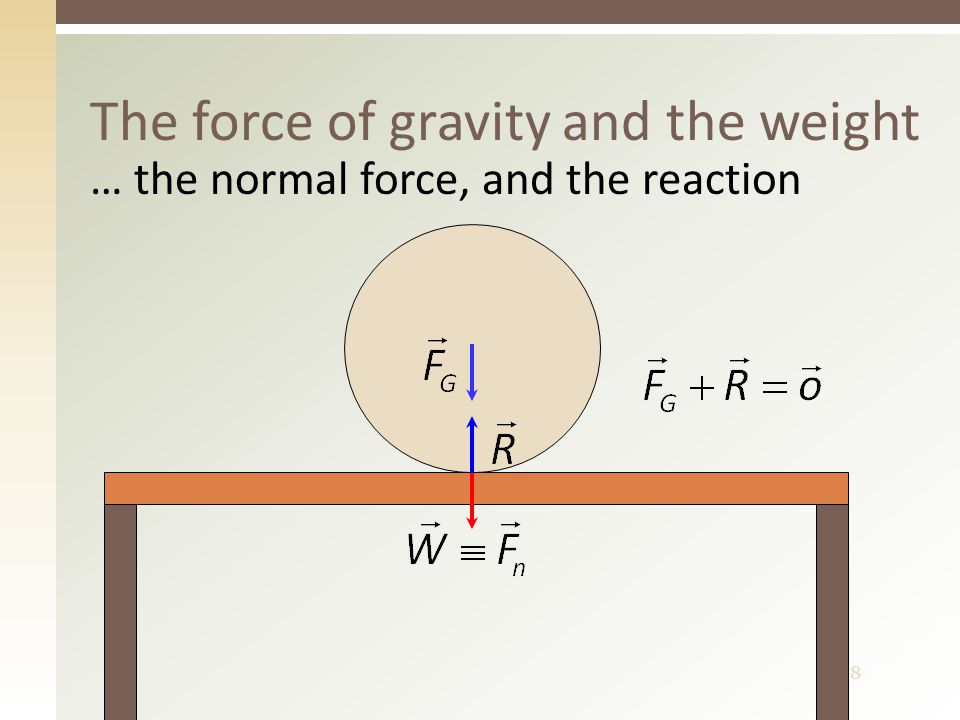 8 … the normal force, and the reaction The force of gravity and the weight
