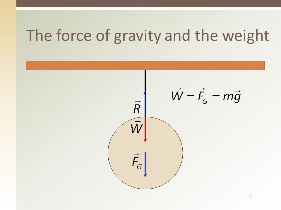 10 1.Force of gravity is the cause of weight 2. The kilogram is a unit of weight 3.