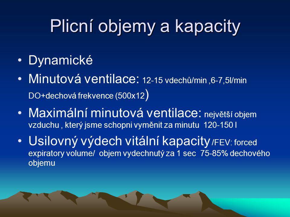 Plicní objemy a kapacity Dynamické Minutová ventilace: 12-15 vdechů/min,6-7,5l/min DO+dechová frekvence (500x12 ) Maximální minutová ventilace: největ