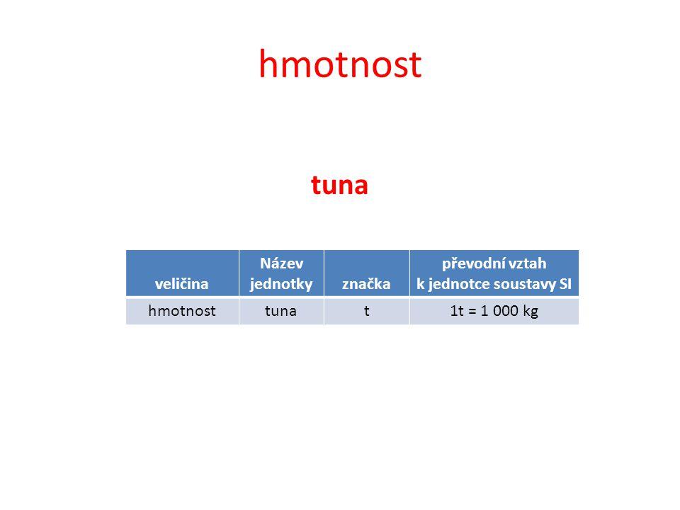hmotnost tuna veličina Název jednotkyznačka převodní vztah k jednotce soustavy SI hmotnosttunat1t = 1 000 kg