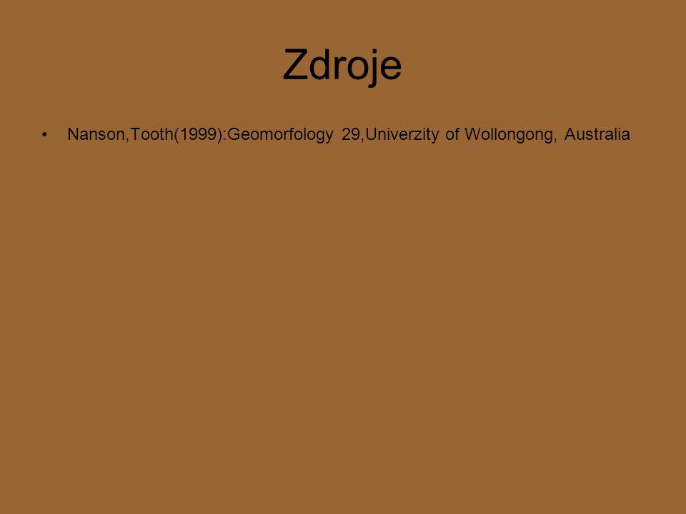 Zdroje Nanson,Tooth(1999):Geomorfology 29,Univerzity of Wollongong, Australia