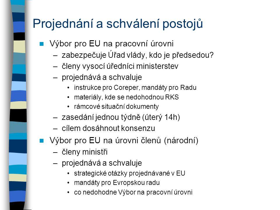 Projednání a schválení postojů Výbor pro EU na pracovní úrovni –zabezpečuje Úřad vlády, kdo je předsedou? –členy vysocí úředníci ministerstev –projedn