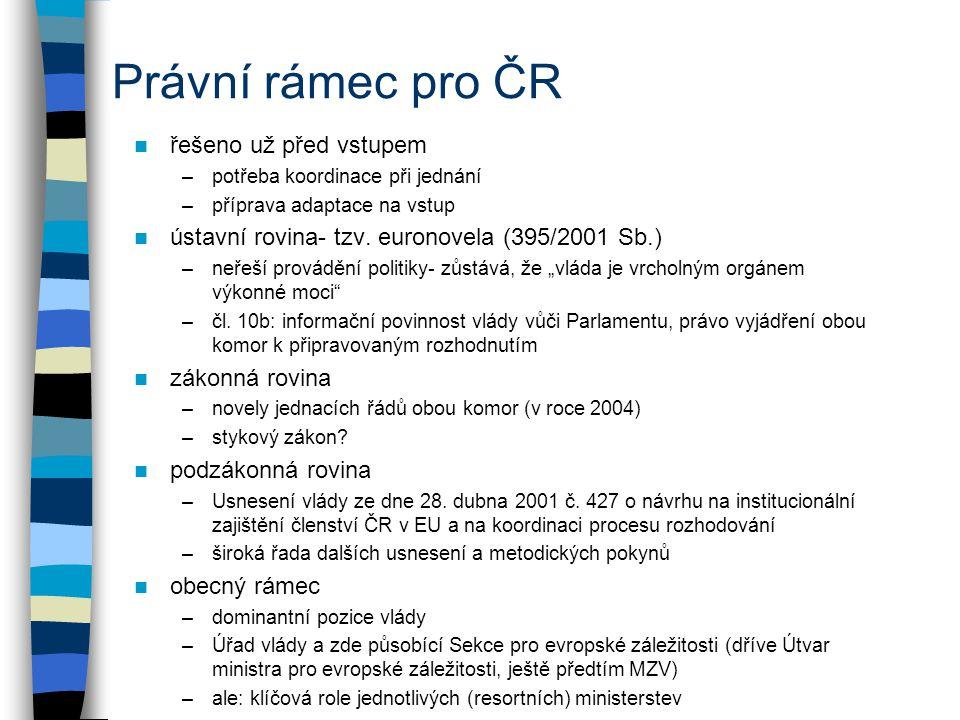 Právní rámec pro ČR řešeno už před vstupem –potřeba koordinace při jednání –příprava adaptace na vstup ústavní rovina- tzv. euronovela (395/2001 Sb.)