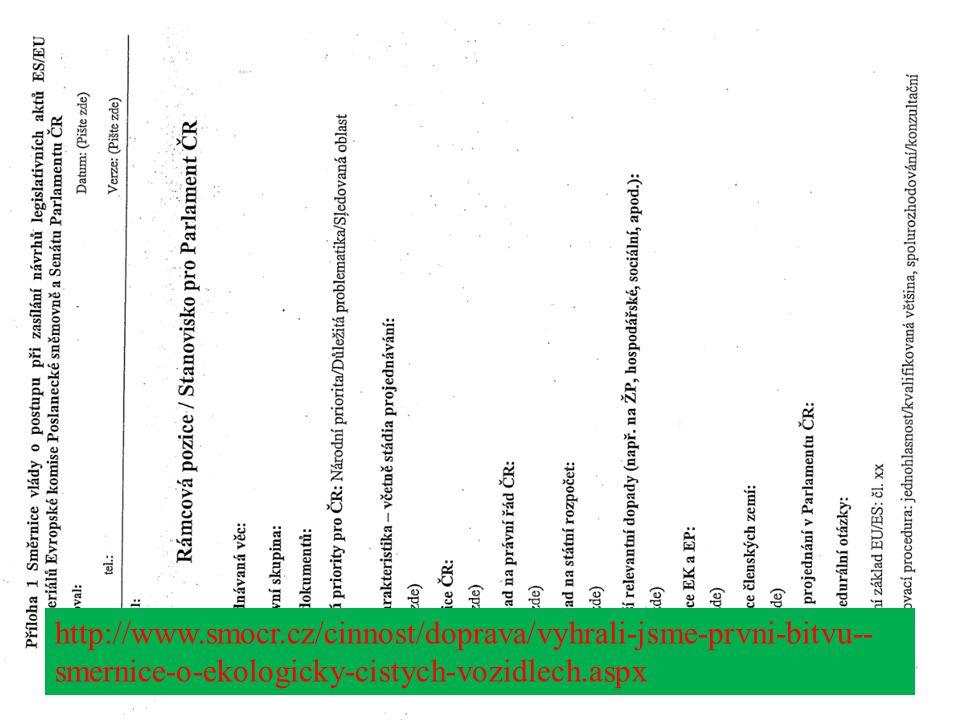 Koalice v Radě http://www.smocr.cz/cinnost/doprava/vyhrali-jsme-prvni-bitvu-- smernice-o-ekologicky-cistych-vozidlech.aspx