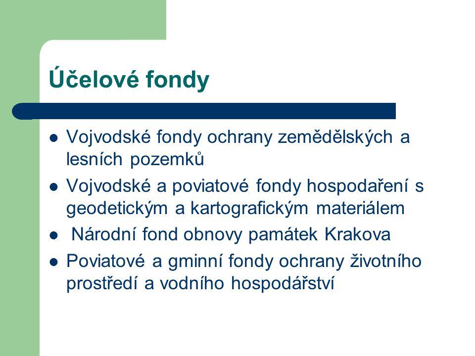Účelové fondy Vojvodské fondy ochrany zemědělských a lesních pozemků Vojvodské a poviatové fondy hospodaření s geodetickým a kartografickým materiálem