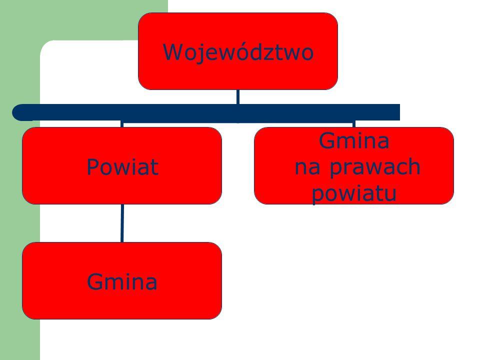 Województwo Powiat Gmina na prawach powiatu