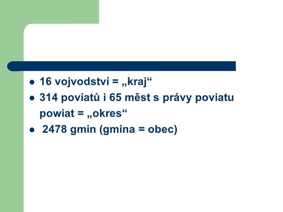 """16 vojvodství = """"kraj"""" 314 poviatů i 65 měst s právy poviatu powiat = """"okres"""" 2478 gmin (gmina = obec)"""