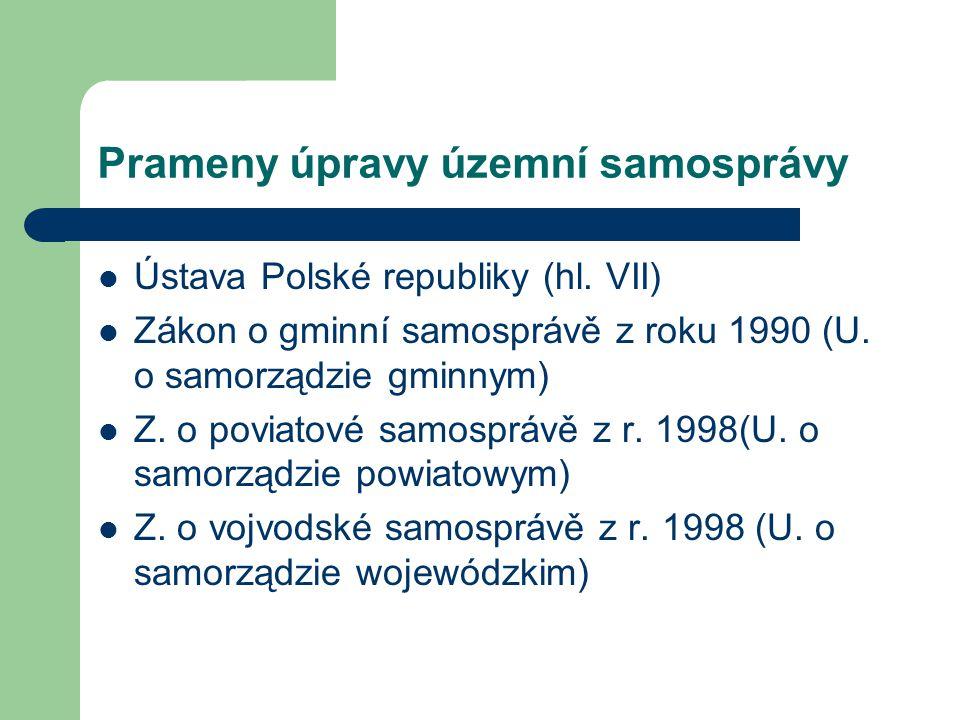 Prameny úpravy územní samosprávy Ústava Polské republiky (hl. VII) Zákon o gminní samosprávě z roku 1990 (U. o samorządzie gminnym) Z. o poviatové sam